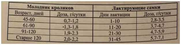 tabl-7